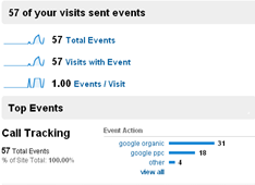 eventTracking