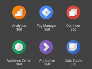 Google-Analytics-360-Suite-Integrated-Tools